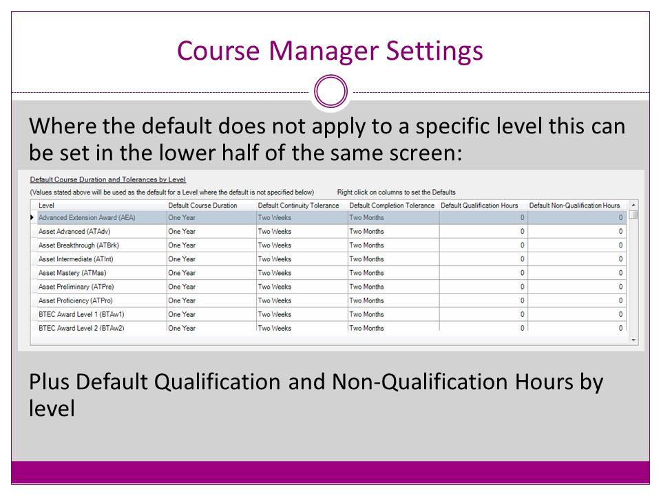 Course Manager Settings Tools \ Academic Management \ Course Manager \ Course Management Settings Set the defaults for all courses.