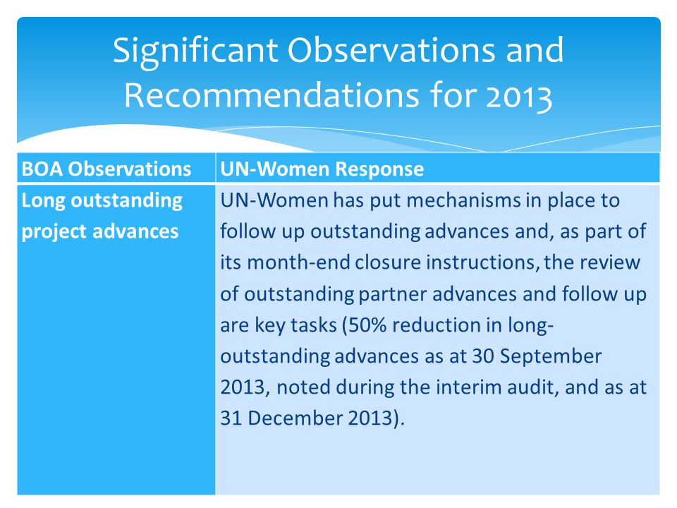 BOA ObservationsUN-Women Response Long outstanding project advances UN-Women has put mechanisms in place to follow up outstanding advances and, as part of its month-end closure instructions, the review of outstanding partner advances and follow up are key tasks (50% reduction in long- outstanding advances as at 30 September 2013, noted during the interim audit, and as at 31 December 2013).