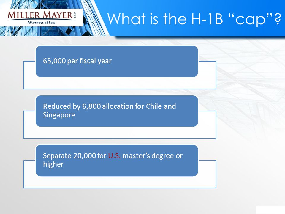 What is the H-1B cap .