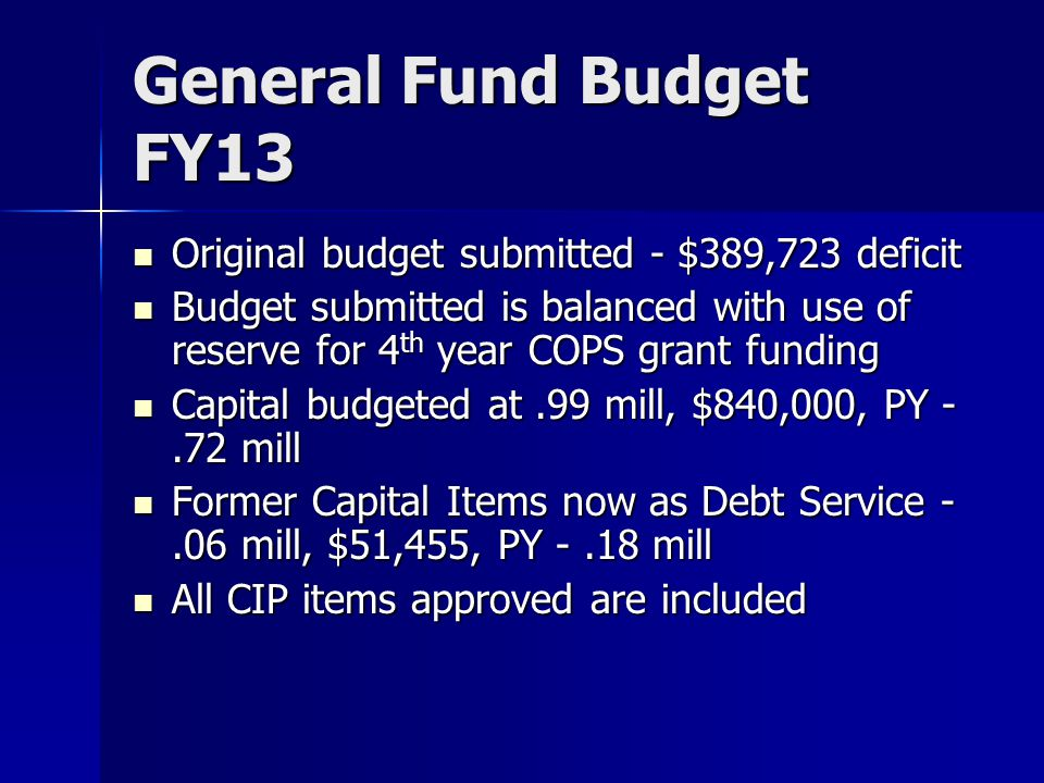General Fund Budget FY13 Original budget submitted - $389,723 deficit Original budget submitted - $389,723 deficit Budget submitted is balanced with use of reserve for 4 th year COPS grant funding Budget submitted is balanced with use of reserve for 4 th year COPS grant funding Capital budgeted at.99 mill, $840,000, PY -.72 mill Capital budgeted at.99 mill, $840,000, PY -.72 mill Former Capital Items now as Debt Service -.06 mill, $51,455, PY -.18 mill Former Capital Items now as Debt Service -.06 mill, $51,455, PY -.18 mill All CIP items approved are included All CIP items approved are included