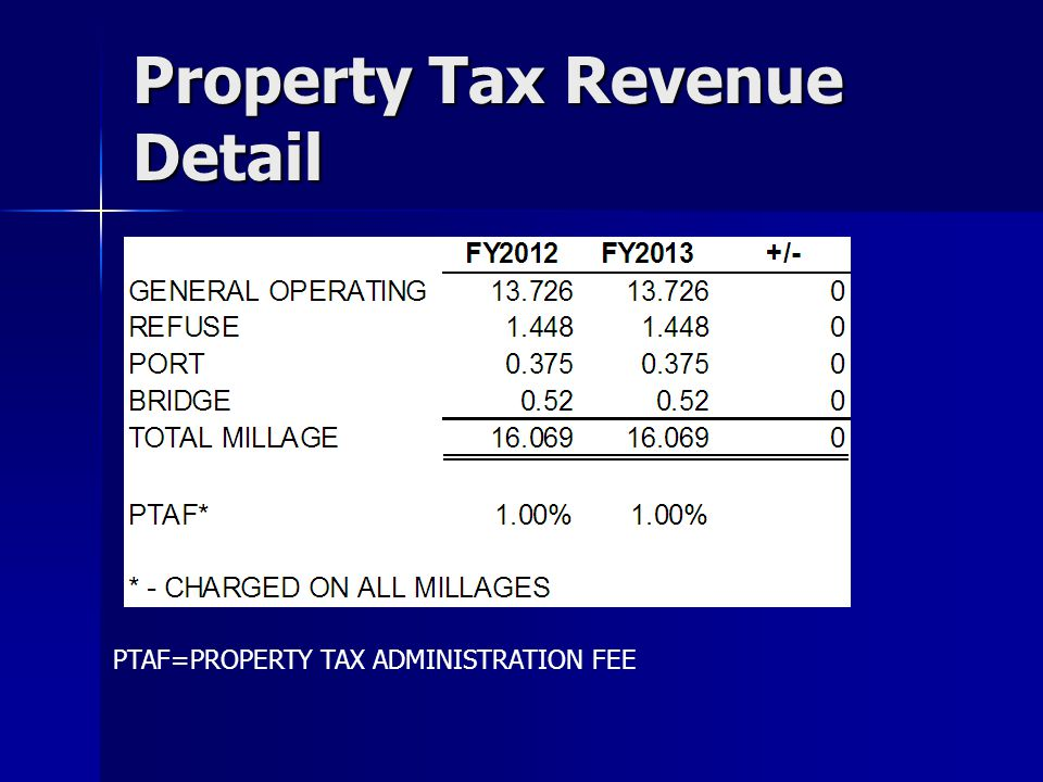 Property Tax Revenue Detail PTAF=PROPERTY TAX ADMINISTRATION FEE