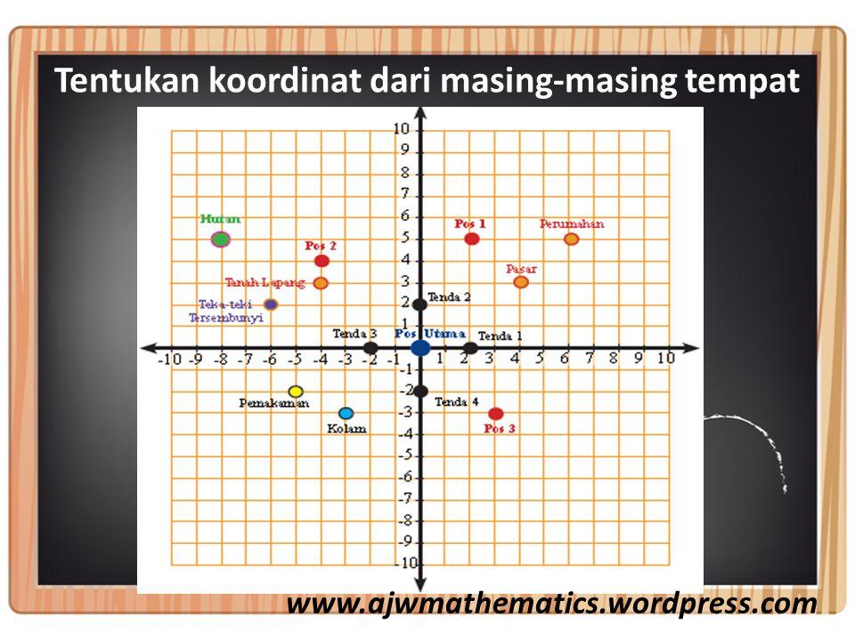 Tentukan koordinat dari masing-masing tempat www.ajwmathematics.wordpress.com