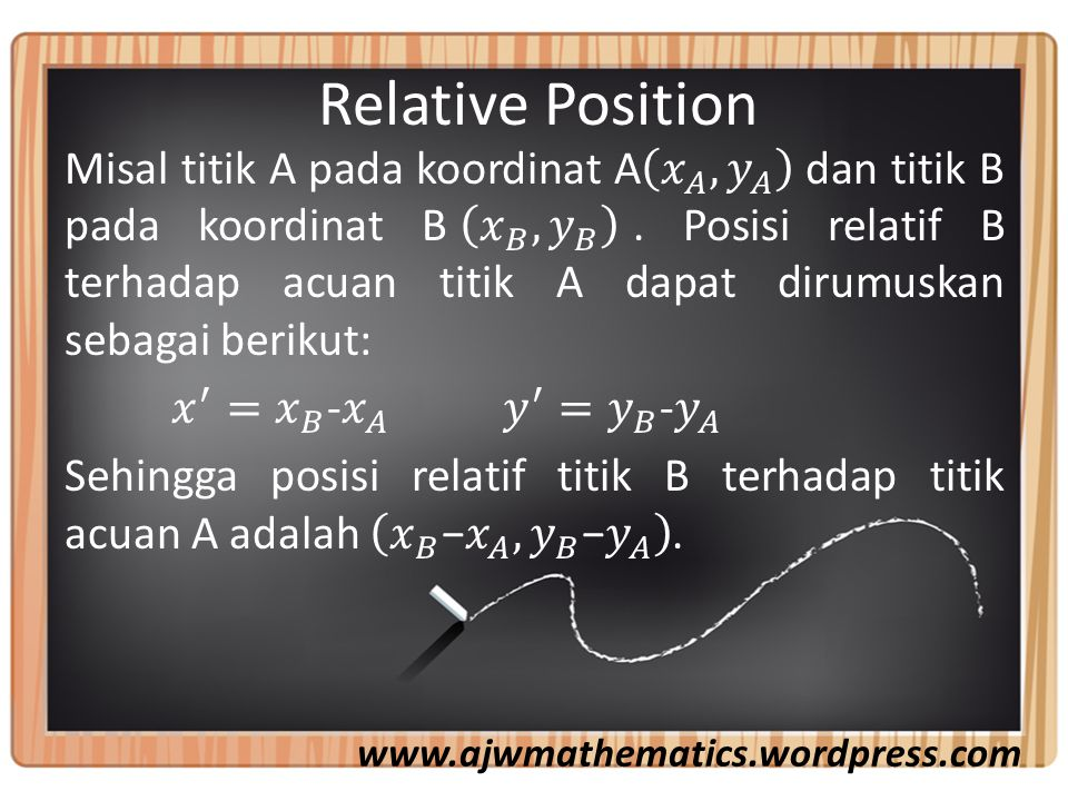 Relative Position www.ajwmathematics.wordpress.com