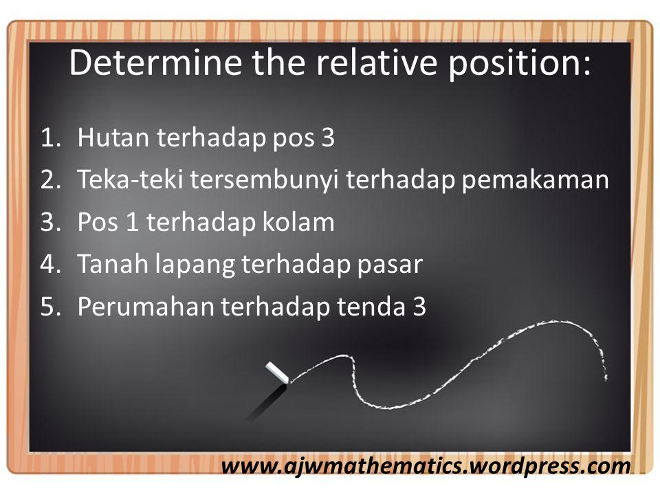 Determine the relative position: 1.Hutan terhadap pos 3 2.Teka-teki tersembunyi terhadap pemakaman 3.Pos 1 terhadap kolam 4.Tanah lapang terhadap pasar 5.Perumahan terhadap tenda 3 www.ajwmathematics.wordpress.com