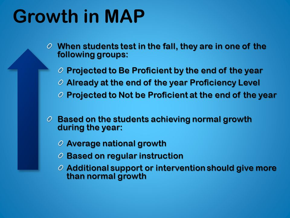 Growth in MAP When students test in the fall, they are in one of the following groups: Projected to Be Proficient by the end of the year Already at th
