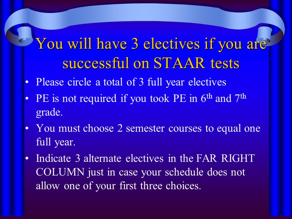 You will have 3 electives if you are successful on STAAR tests Please circle a total of 3 full year electives PE is not required if you took PE in 6 th and 7 th grade.