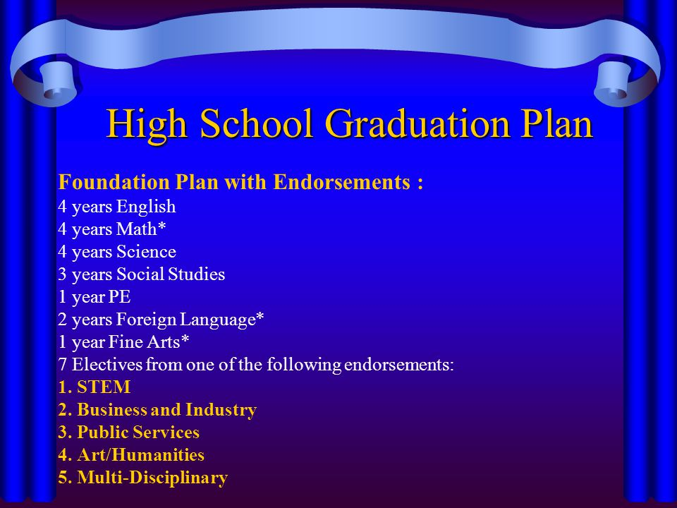 High School Graduation Plan Foundation Plan with Endorsements : 4 years English 4 years Math* 4 years Science 3 years Social Studies 1 year PE 2 years Foreign Language* 1 year Fine Arts* 7 Electives from one of the following endorsements: 1.