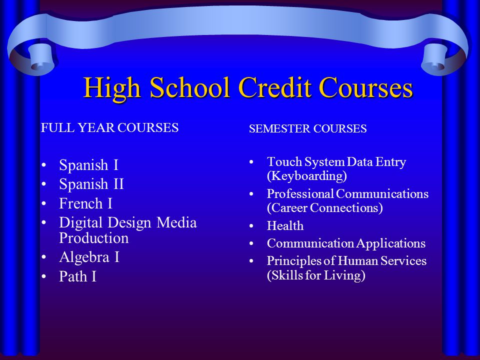 High School Credit Courses FULL YEAR COURSES Spanish I Spanish II French I Digital Design Media Production Algebra I Path I SEMESTER COURSES Touch Sys