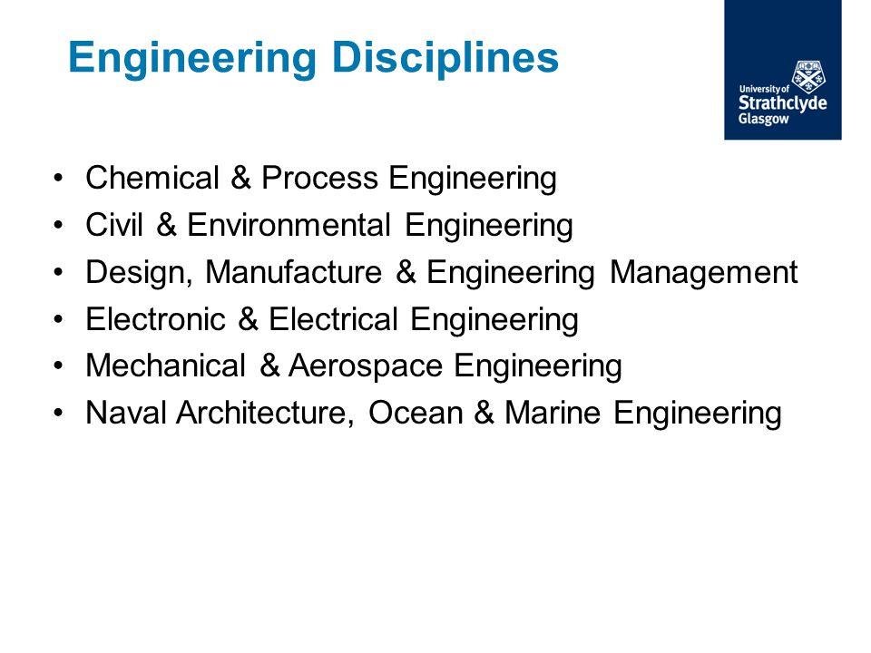 Chemical & Process Engineering Civil & Environmental Engineering Design, Manufacture & Engineering Management Electronic & Electrical Engineering Mech