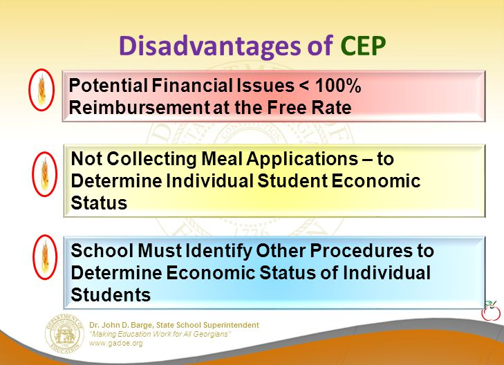 """Dr. John D. Barge, State School Superintendent """"Making Education Work for All Georgians"""" www.gadoe.org Disadvantages of CEP Potential Financial Issues"""
