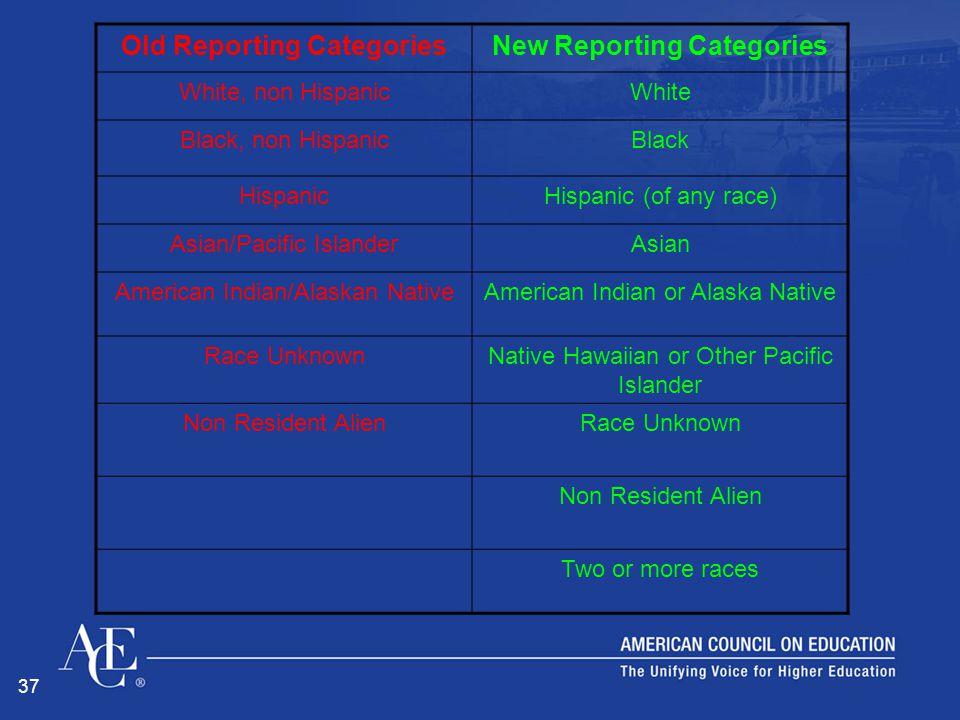 37 Old Reporting CategoriesNew Reporting Categories White, non HispanicWhite Black, non HispanicBlack HispanicHispanic (of any race) Asian/Pacific Isl