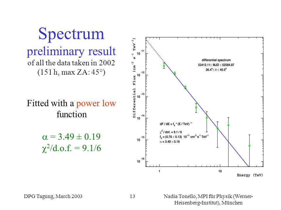 DPG Tagung, March 2003Nadia Tonello, MPI für Physik (Werner- Heisenberg-Institut), München 13 Spectrum preliminary result of all the data taken in 200