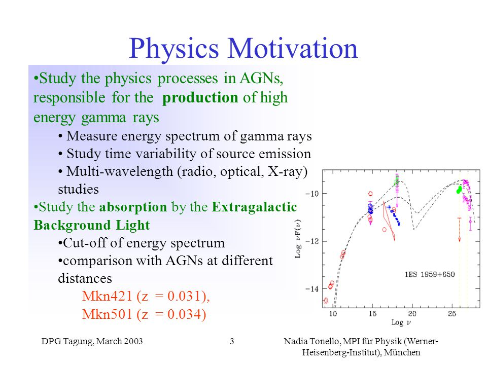 DPG Tagung, March 2003Nadia Tonello, MPI für Physik (Werner- Heisenberg-Institut), München 3 Physics Motivation Study the physics processes in AGNs, responsible for the production of high energy gamma rays Measure energy spectrum of gamma rays Study time variability of source emission Multi-wavelength (radio, optical, X-ray) studies Study the absorption by the Extragalactic Background Light Cut-off of energy spectrum comparison with AGNs at different distances Mkn421 (z = 0.031), Mkn501 (z = 0.034)