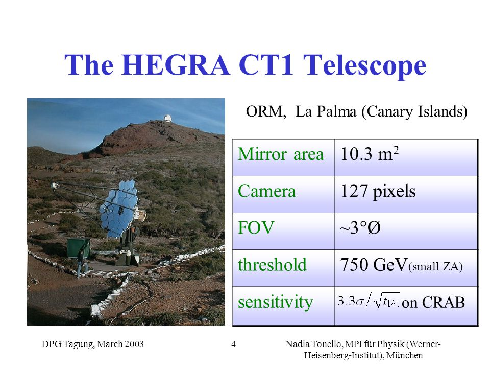 DPG Tagung, March 2003Nadia Tonello, MPI für Physik (Werner- Heisenberg-Institut), München 4 The HEGRA CT1 Telescope ORM, La Palma (Canary Islands) Mi