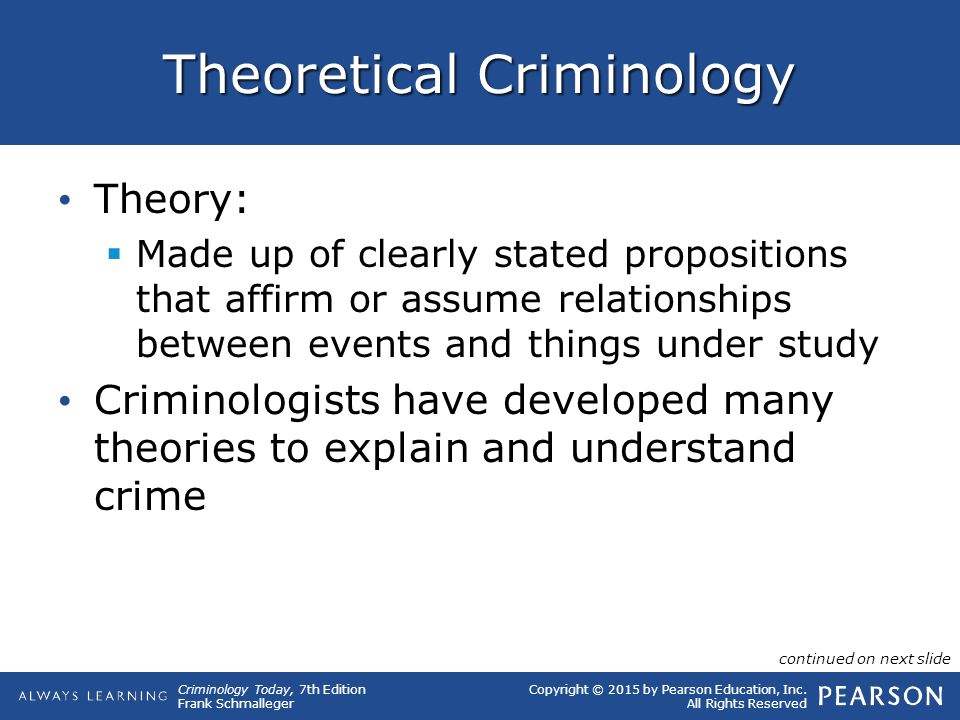 Copyright © 2015 by Pearson Education, Inc. All Rights Reserved Criminology Today, 7th Edition Frank Schmalleger Theoretical Criminology Theory:  Mad