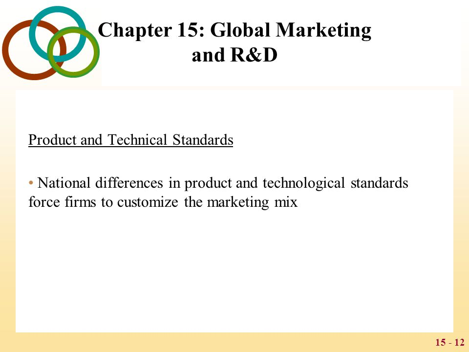 15 - 12 Chapter 15: Global Marketing and R&D Product and Technical Standards National differences in product and technological standards force firms t