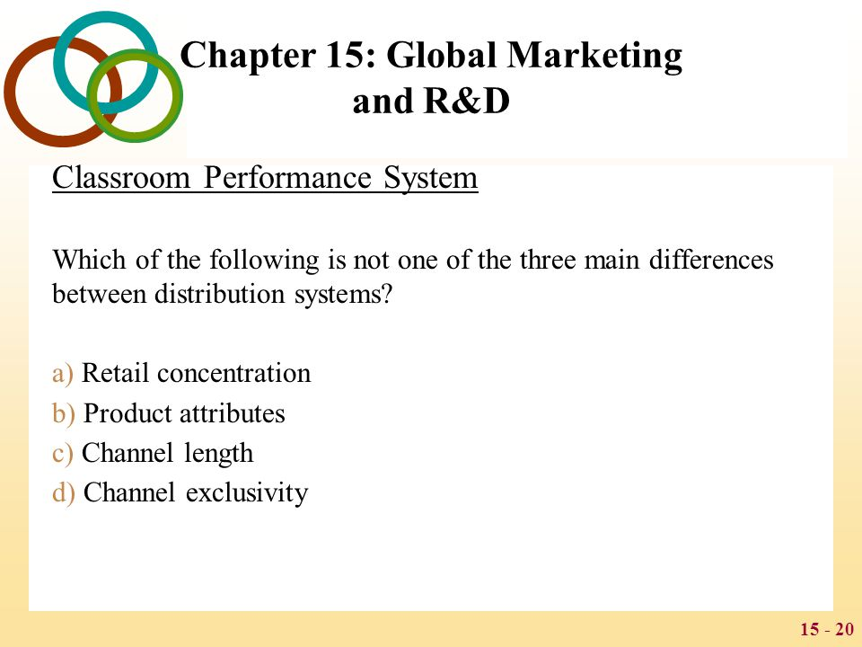 15 - 20 Chapter 15: Global Marketing and R&D Classroom Performance System Which of the following is not one of the three main differences between dist