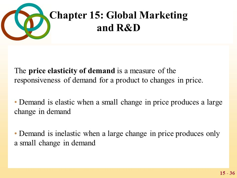 15 - 36 Chapter 15: Global Marketing and R&D The price elasticity of demand is a measure of the responsiveness of demand for a product to changes in p