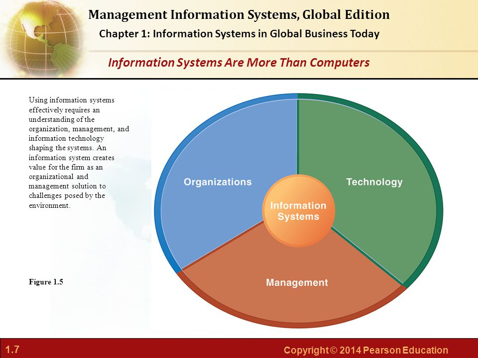 1.8 Copyright © 2014 Pearson Education Management Information Systems, Global Edition Chapter 1: Information Systems in Global Business Today Organizational dimension of information systems –Hierarchy of authority, responsibility Senior management Middle management Operational management Knowledge workers Data workers Production or service workers Perspectives on Information Systems