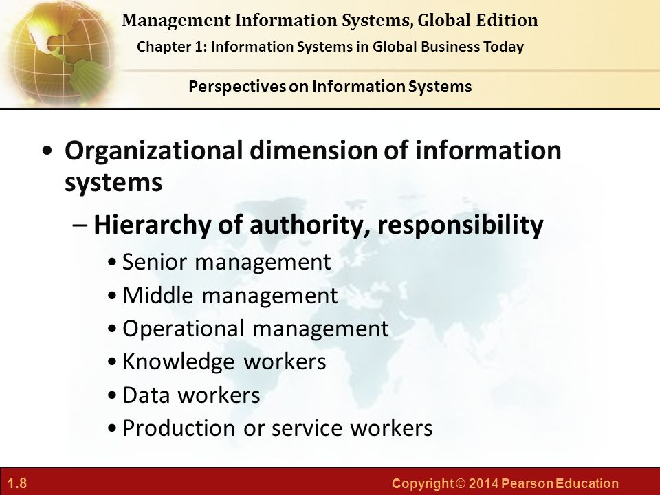 1.9 Copyright © 2014 Pearson Education Management Information Systems, Global Edition Chapter 1: Information Systems in Global Business Today Business organizations are hierarchies consisting of three principal levels: senior management, middle management, and operational management.