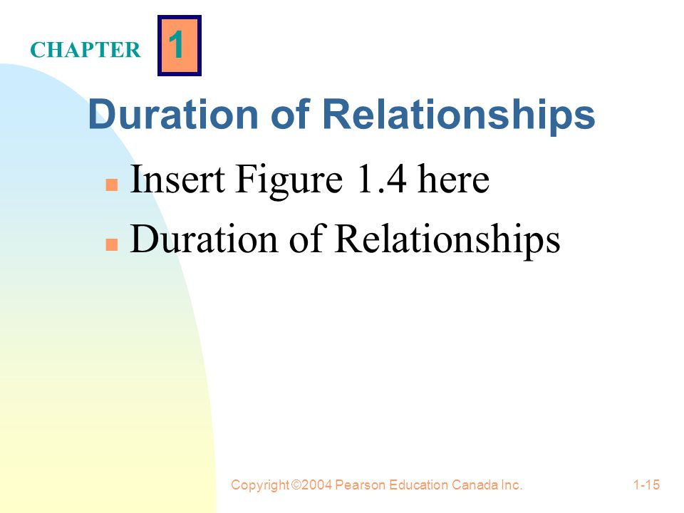 1 CHAPTER Copyright ©2004 Pearson Education Canada Inc.1-14 Focus on Relationship Selling Salespeople who have adopted Relationship Selling work hard to build and nourish long term partnerships.
