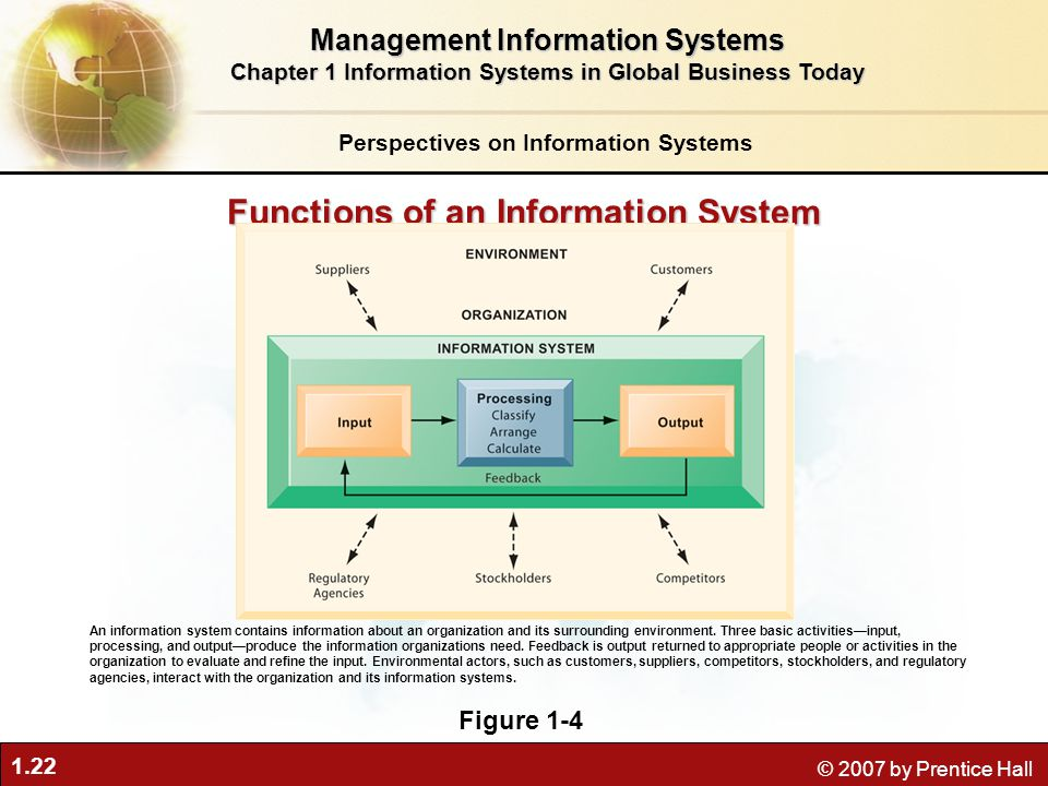 1.22 © 2007 by Prentice Hall Perspectives on Information Systems Management Information Systems Chapter 1 Information Systems in Global Business Today An information system contains information about an organization and its surrounding environment.