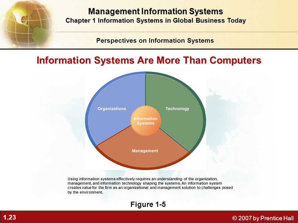 1.23 © 2007 by Prentice Hall Perspectives on Information Systems Management Information Systems Chapter 1 Information Systems in Global Business Today Using information systems effectively requires an understanding of the organization, management, and information technology shaping the systems.