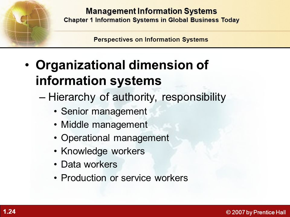 1.24 © 2007 by Prentice Hall Organizational dimension of information systems –Hierarchy of authority, responsibility Senior management Middle manageme