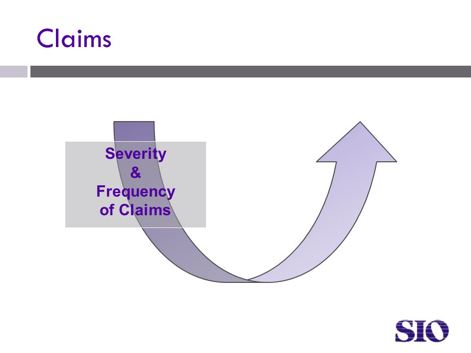 Claims Severity & Frequency of Claims