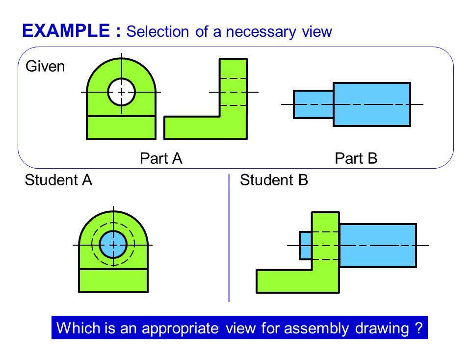 Part A Part B EXAMPLE : Selection of a necessary view Given Student AStudent B Which is an appropriate view for assembly drawing ?
