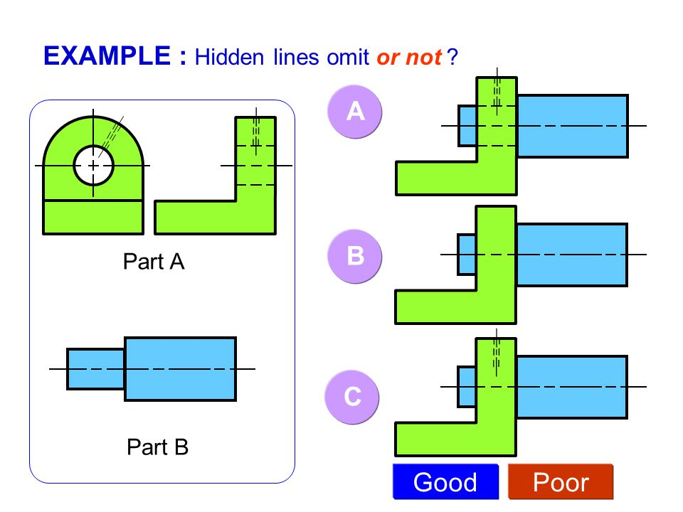EXAMPLE : Hidden lines omit or not ? Part A Part B ABC GoodPoor