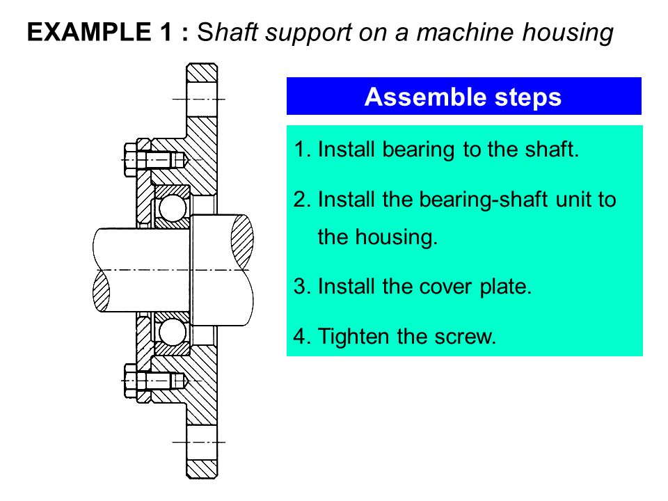 EXAMPLE 1 : Shaft support on a machine housing Assemble steps 1.