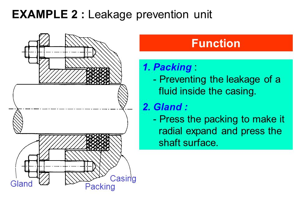 1.Packing : - Preventing the leakage of a fluid inside the casing.