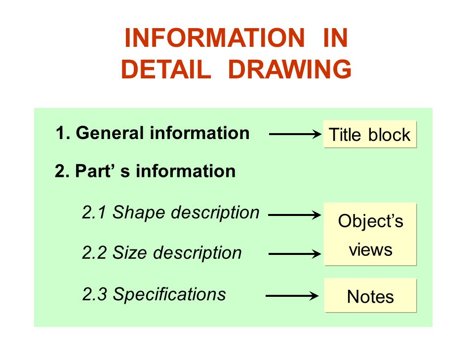 INFORMATION IN DETAIL DRAWING 2.1 Shape description 2.2 Size description 2.3 Specifications 1.