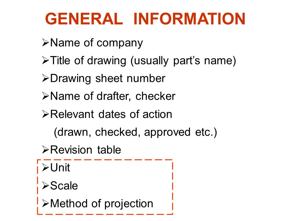 GENERAL INFORMATION  Name of company  Title of drawing (usually part's name)  Drawing sheet number  Name of drafter, checker  Relevant dates of action (drawn, checked, approved etc.)  Revision table  Unit  Scale  Method of projection
