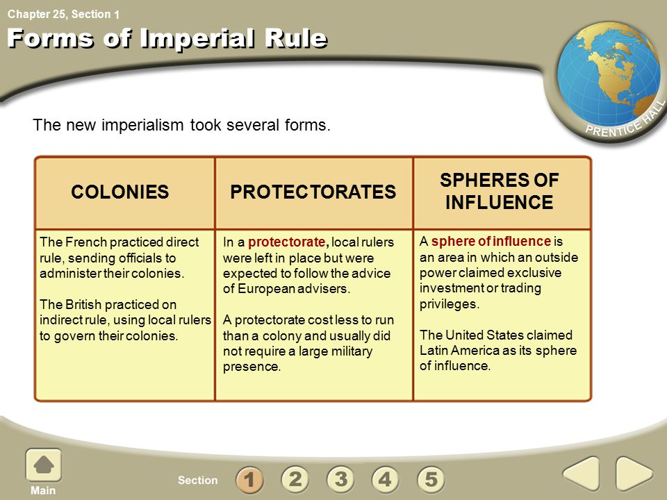 Chapter 25, Section Forms of Imperial Rule A sphere of influence is an area in which an outside power claimed exclusive investment or trading privileg