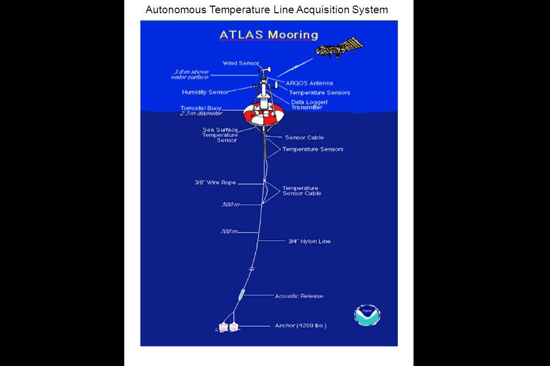 Autonomous Temperature Line Acquisition System