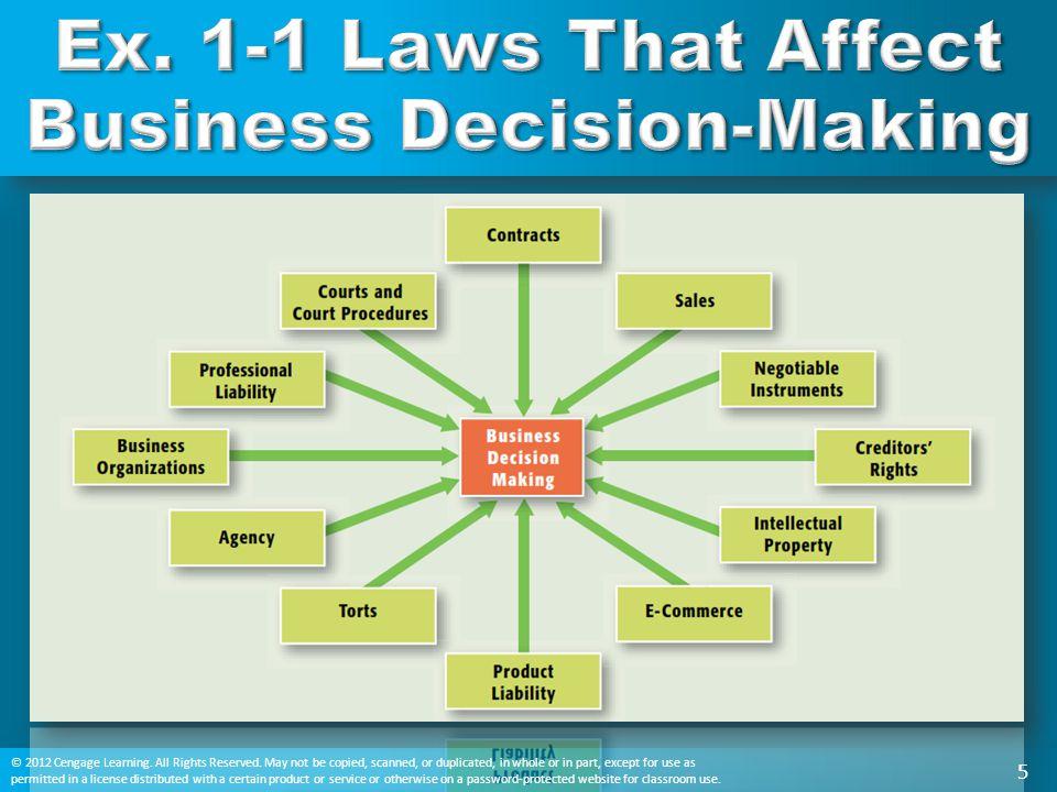 Schools of Legal Thought.Schools of Legal Thought.