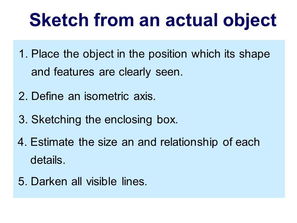 2.Define an isometric axis. 3. Sketching the enclosing box.