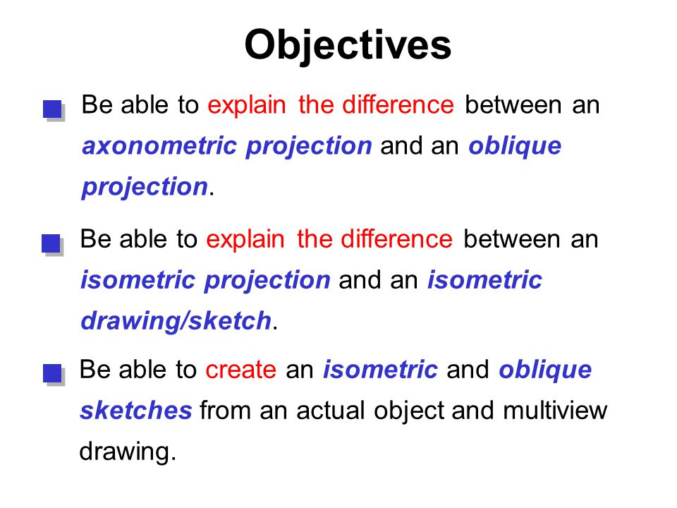 Objectives Be able to explain the difference between an axonometric projection and an oblique projection. Be able to explain the difference between an
