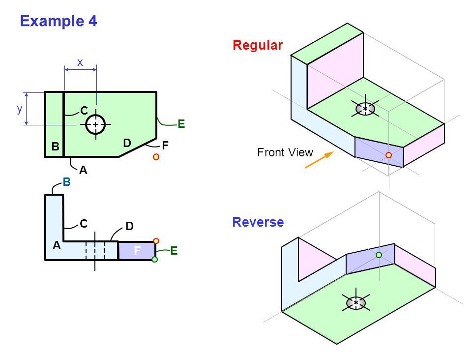 A A B B C D E D E F F x y Front View Regular C Example 4 Reverse