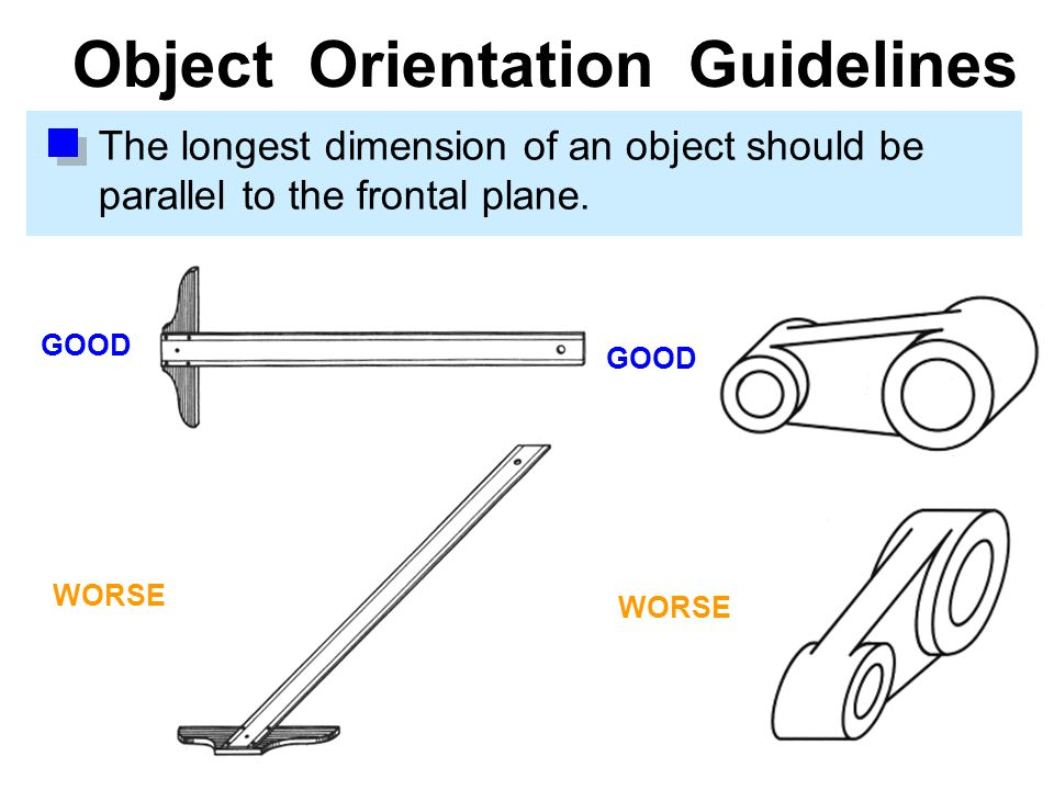 Object Orientation Guidelines The longest dimension of an object should be parallel to the frontal plane. GOOD WORSE GOOD WORSE