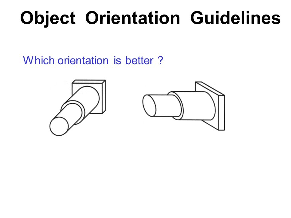 Object Orientation Guidelines Which orientation is better ?