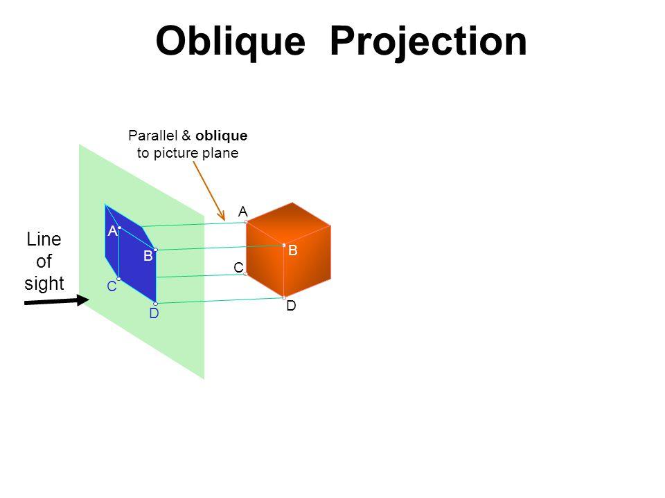 A B C D Line of sight Parallel & oblique to picture plane Oblique Projection A D C B