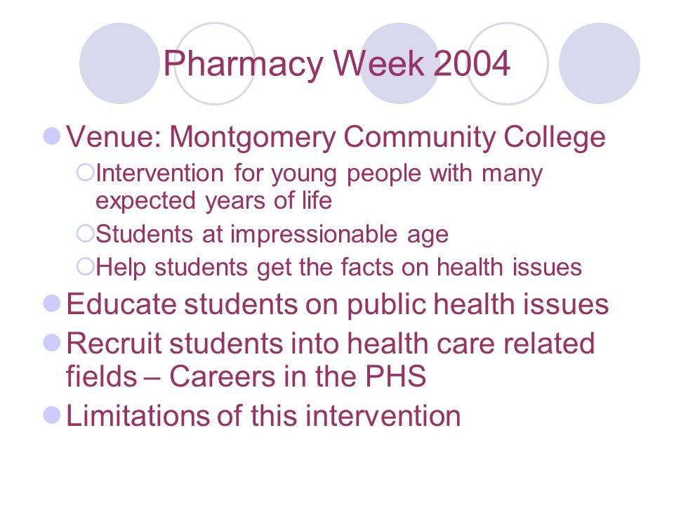 Pharmacy Week 2004 Venue: Montgomery Community College  Intervention for young people with many expected years of life  Students at impressionable age  Help students get the facts on health issues Educate students on public health issues Recruit students into health care related fields – Careers in the PHS Limitations of this intervention