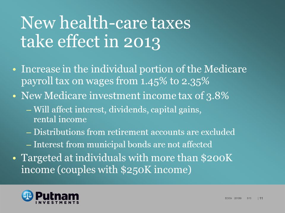 | 11 EO034 281069 5/13 New health-care taxes take effect in 2013 Increase in the individual portion of the Medicare payroll tax on wages from 1.45% to 2.35% New Medicare investment income tax of 3.8% – Will affect interest, dividends, capital gains, rental income – Distributions from retirement accounts are excluded – Interest from municipal bonds are not affected Targeted at individuals with more than $200K income (couples with $250K income)