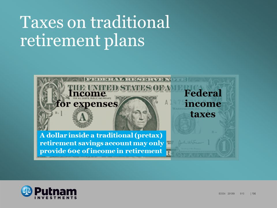| 14 EO034 281069 5/13 Taxes on traditional retirement plans A dollar inside a traditional (pretax) retirement savings account may only provide 60¢ of income in retirement Income for expenses Federal income taxes