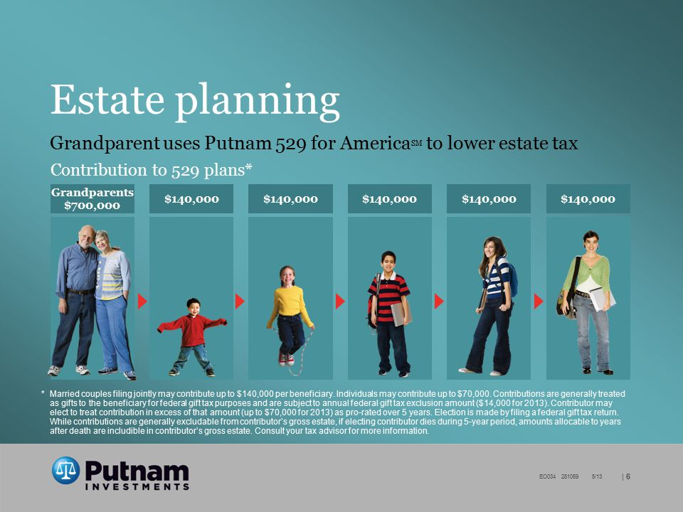 | 6 EO034 281069 5/13 Estate planning Grandparent uses Putnam 529 for America SM to lower estate tax *Married couples filing jointly may contribute up to $140,000 per beneficiary.