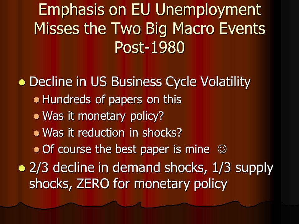 Emphasis on EU Unemployment Misses the Two Big Macro Events Post-1980 Decline in US Business Cycle Volatility Decline in US Business Cycle Volatility Hundreds of papers on this Hundreds of papers on this Was it monetary policy.