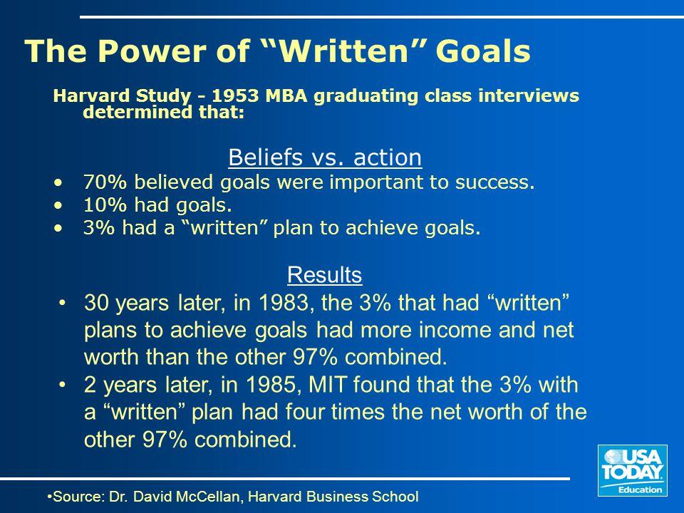 The Power of Written Goals Harvard Study - 1953 MBA graduating class interviews determined that: Beliefs vs.